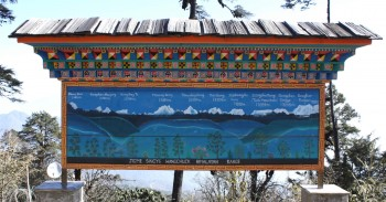 Illustration of the Himalayan mountain range visible from Dochula Pass.